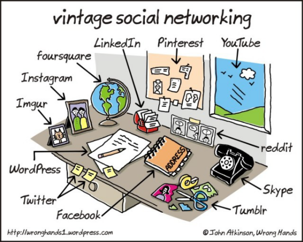 vintage-social-networking-640x512