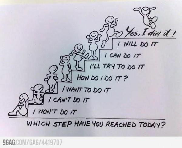 motivation-steps1-600x487